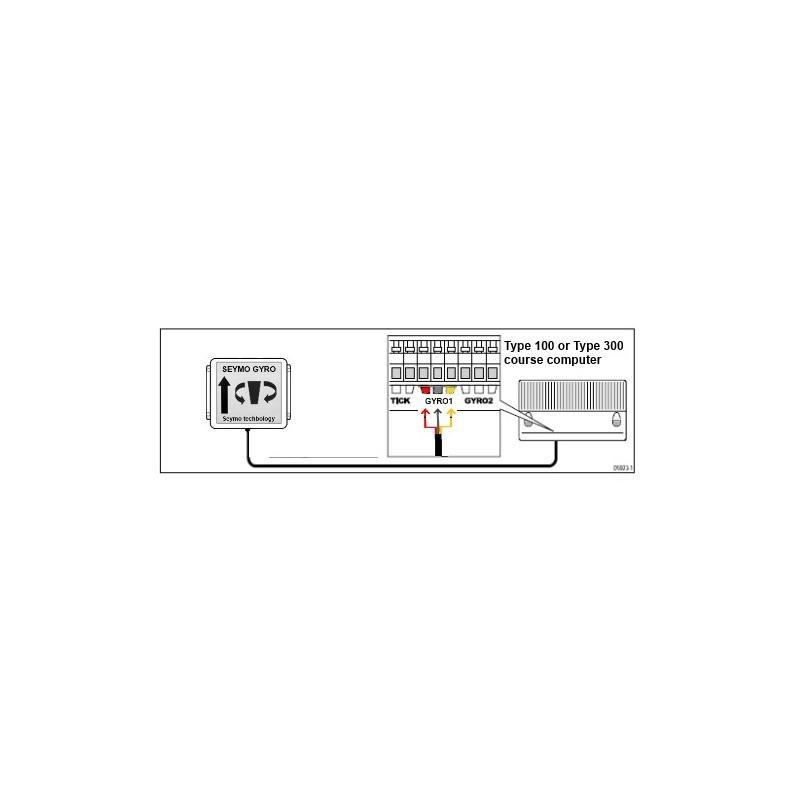 Alarma temperatura de motor programable