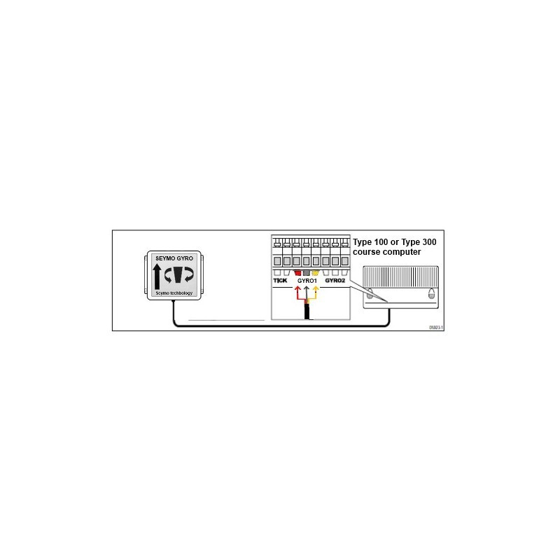 Alarme de température moteur programmable
