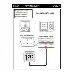 Panel Voltimetro/Amperímetro con interruptores (H) 50 Ah